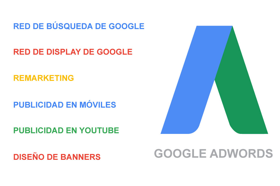 Gestión de Google AdWords